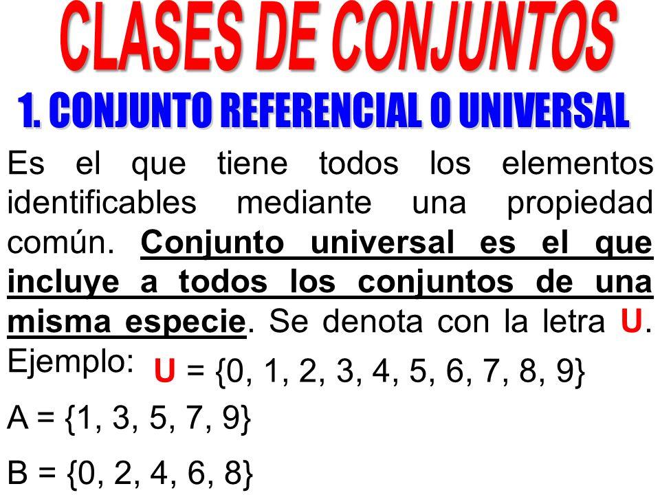 1. CONJUNTO REFERENCIAL O UNIVERSAL