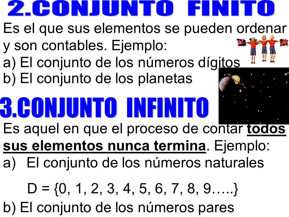 2.CONJUNTO FINITO Es el que sus elementos se pueden ordenar y son contables. Ejemplo: a) El conjunto de los números dígitos.