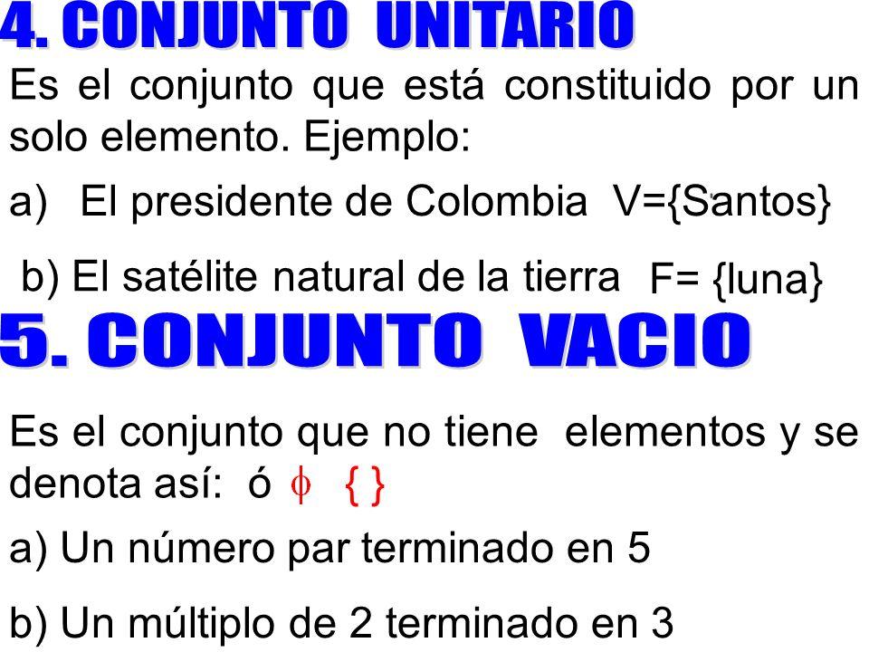 4. CONJUNTO UNITARIOEs el conjunto que está constituido por un solo elemento. Ejemplo: El presidente de Colombia V={Santos}