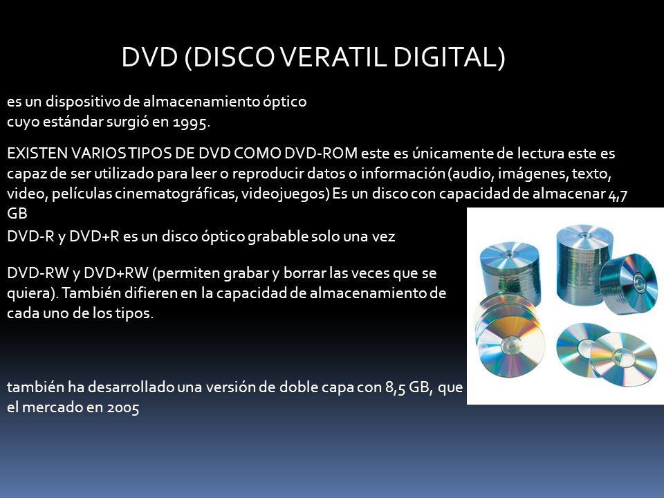 DVD (DISCO VERATIL DIGITAL)
