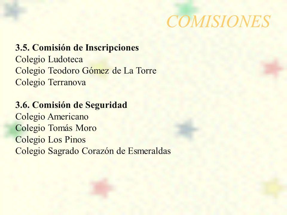 COMISIONES 3.5. Comisión de Inscripciones Colegio Ludoteca
