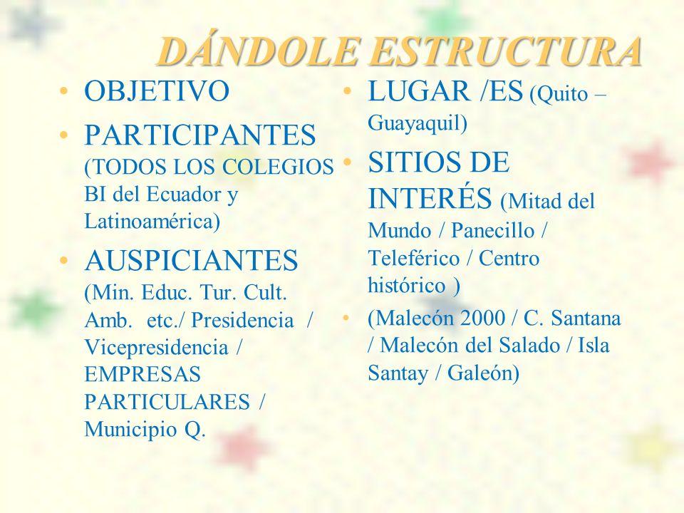 DÁNDOLE ESTRUCTURA OBJETIVO LUGAR /ES (Quito – Guayaquil)