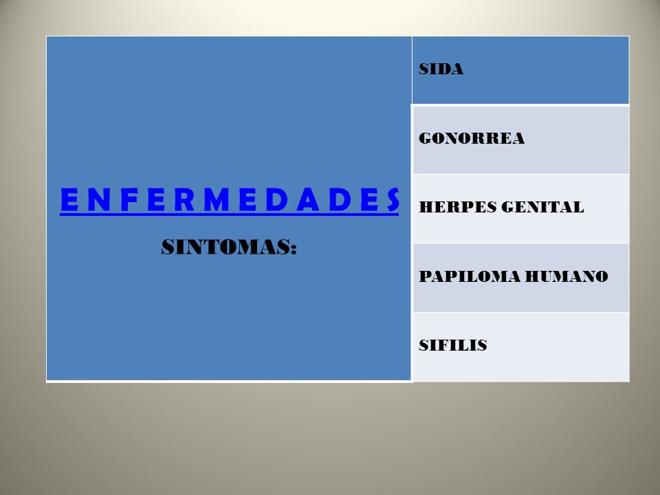 E N F E R M E D A D E S SINTOMAS: SIDA GONORREA HERPES GENITAL