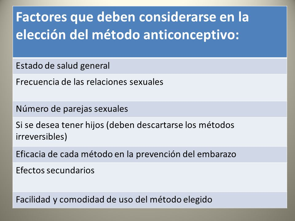 Factores que deben considerarse en la elección del método anticonceptivo: