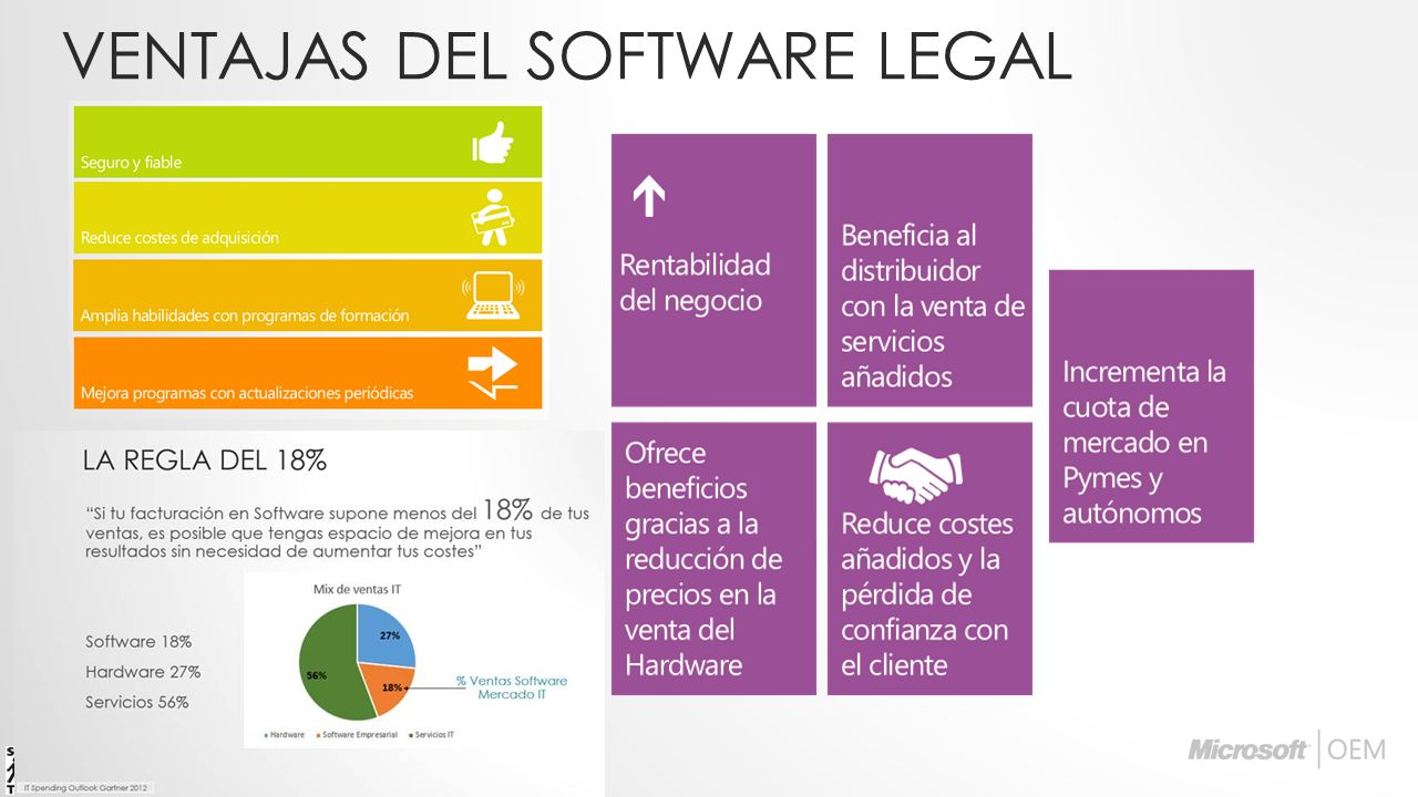 Ventajas del software legal