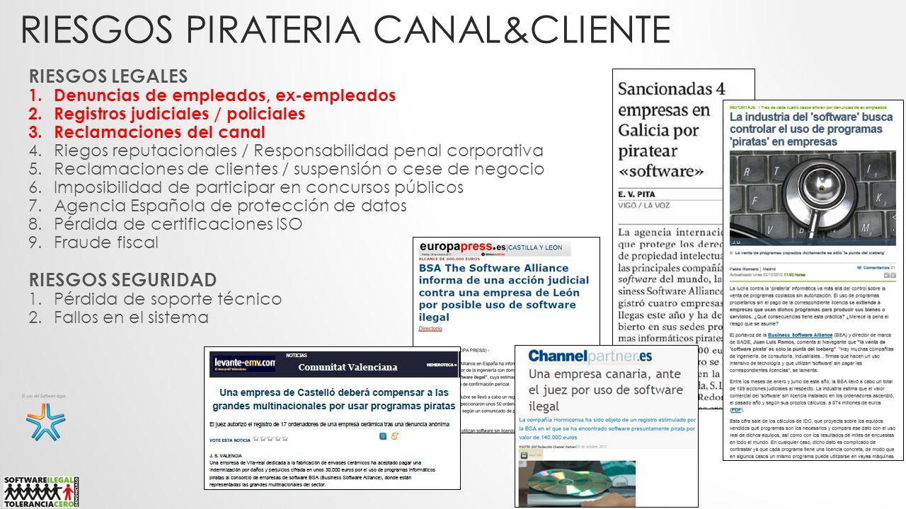 Riesgos pirateria canal&cliente