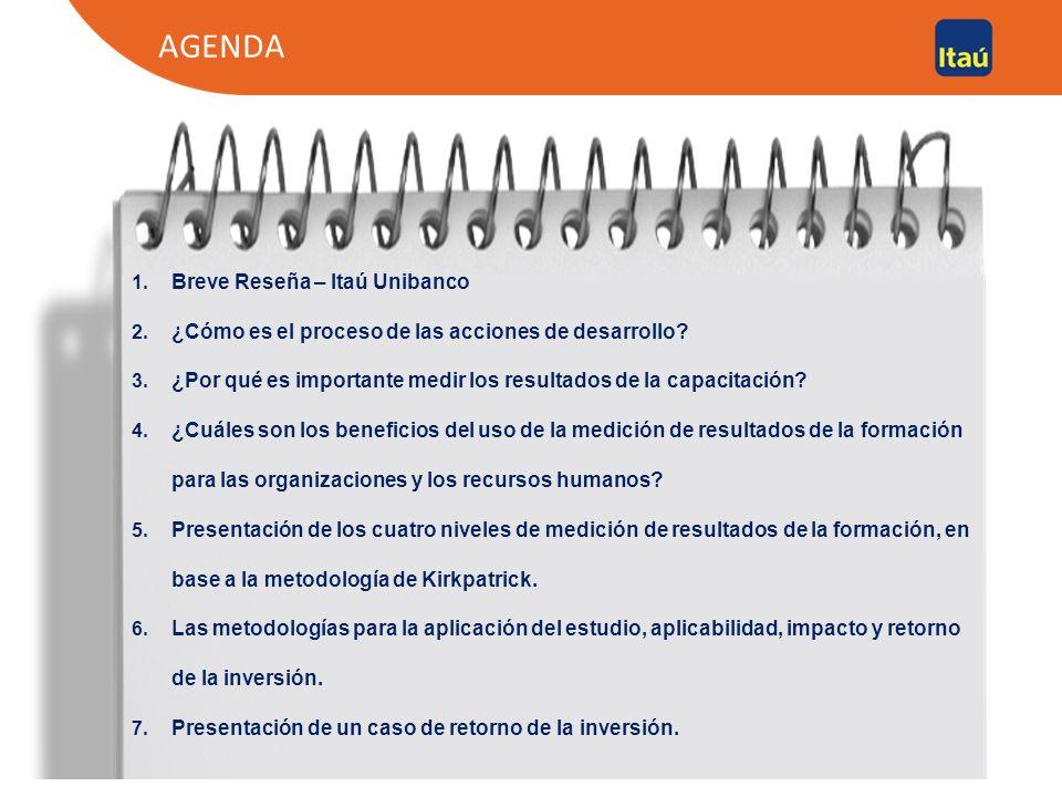 1 . Breve reseña de Itaú Unibanco