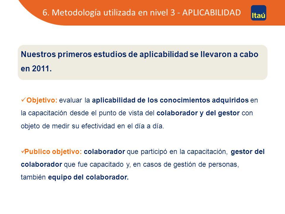 6. Metodologías utilizadas en nivel 3 - APLICABILIDAD