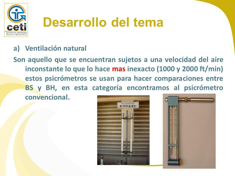Desarrollo del tema Ventilación natural