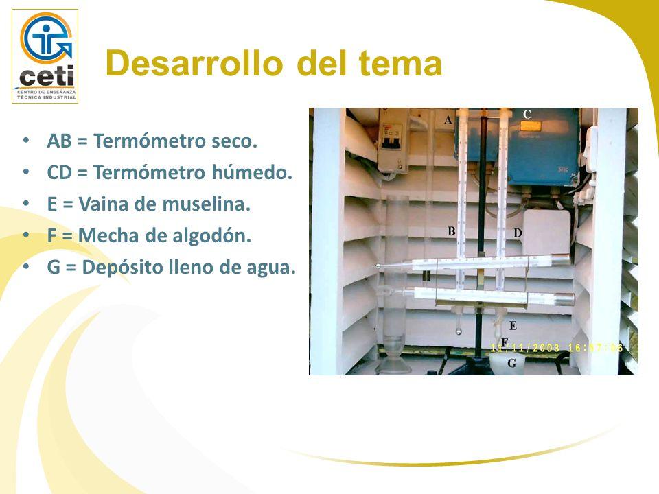 Desarrollo del tema AB = Termómetro seco. CD = Termómetro húmedo.