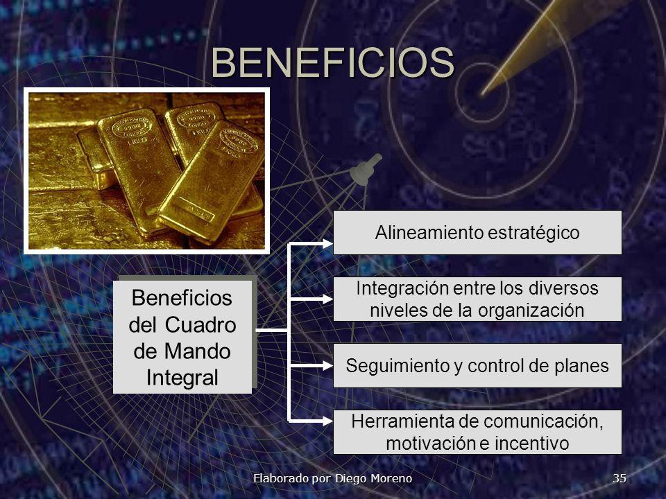 BENEFICIOS Beneficios del Cuadro de Mando Integral