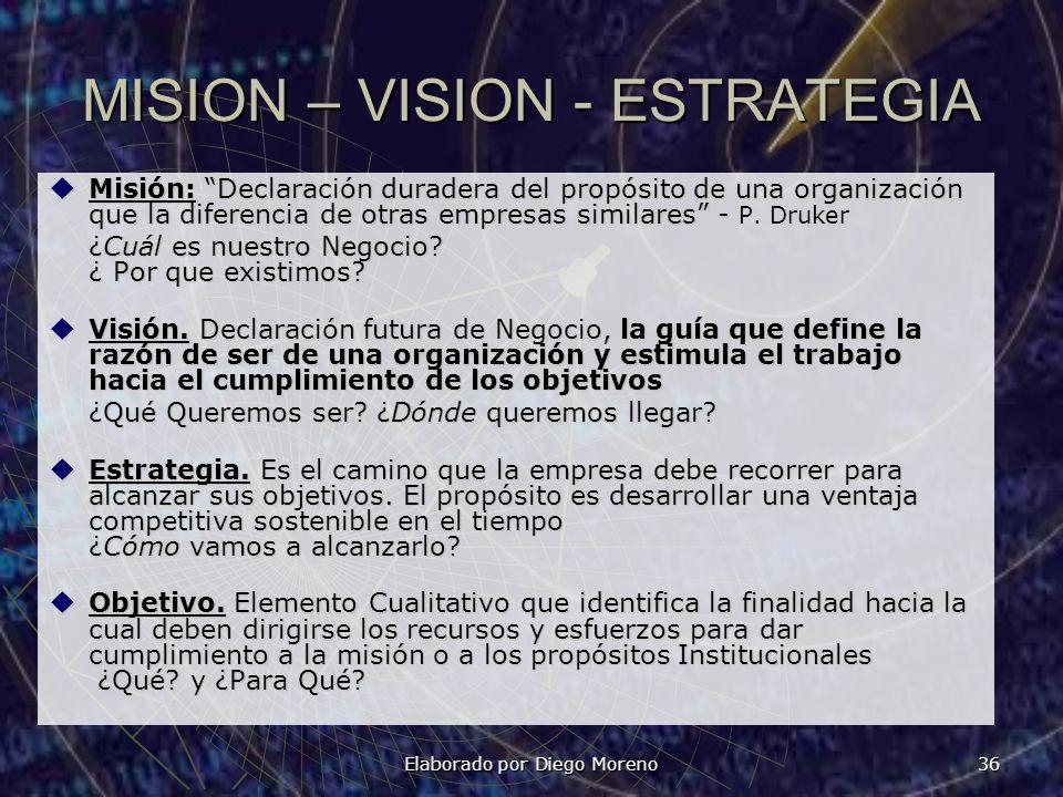 MISION – VISION - ESTRATEGIA