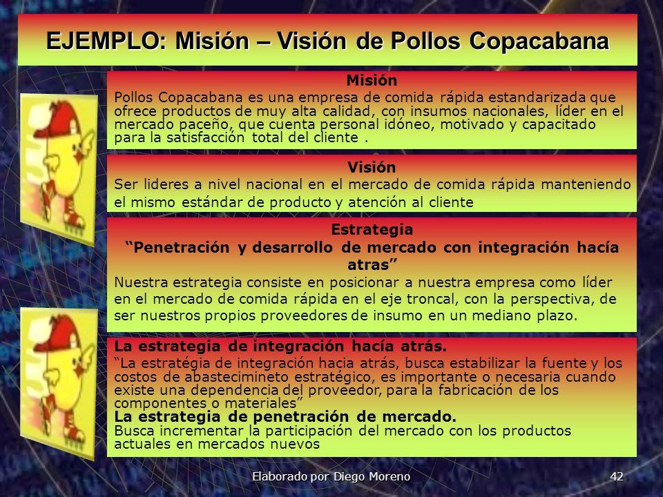 EJEMPLO: Misión – Visión de Pollos Copacabana