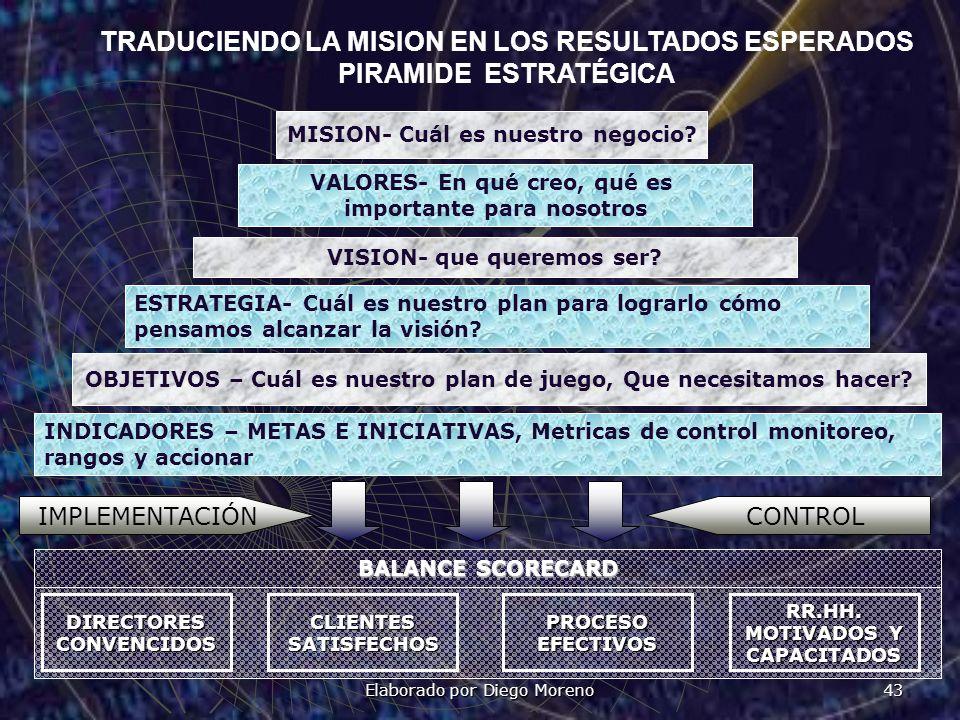 TRADUCIENDO LA MISION EN LOS RESULTADOS ESPERADOS PIRAMIDE ESTRATÉGICA