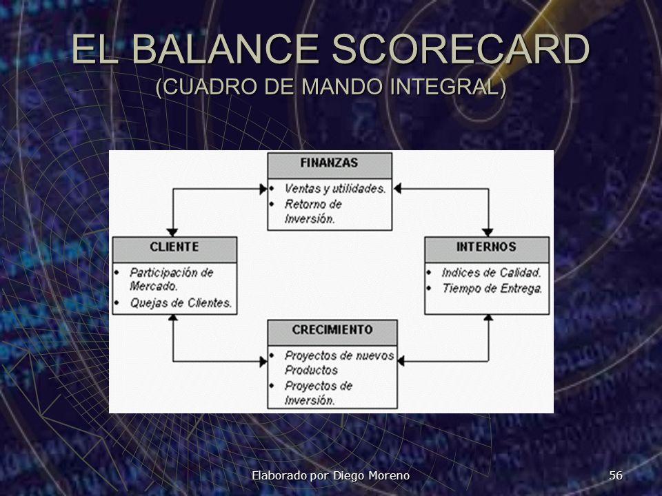 EL BALANCE SCORECARD (CUADRO DE MANDO INTEGRAL)