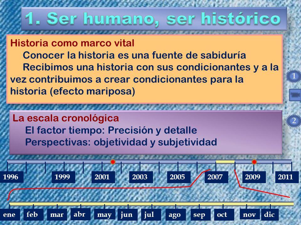 1. Ser humano, ser histórico