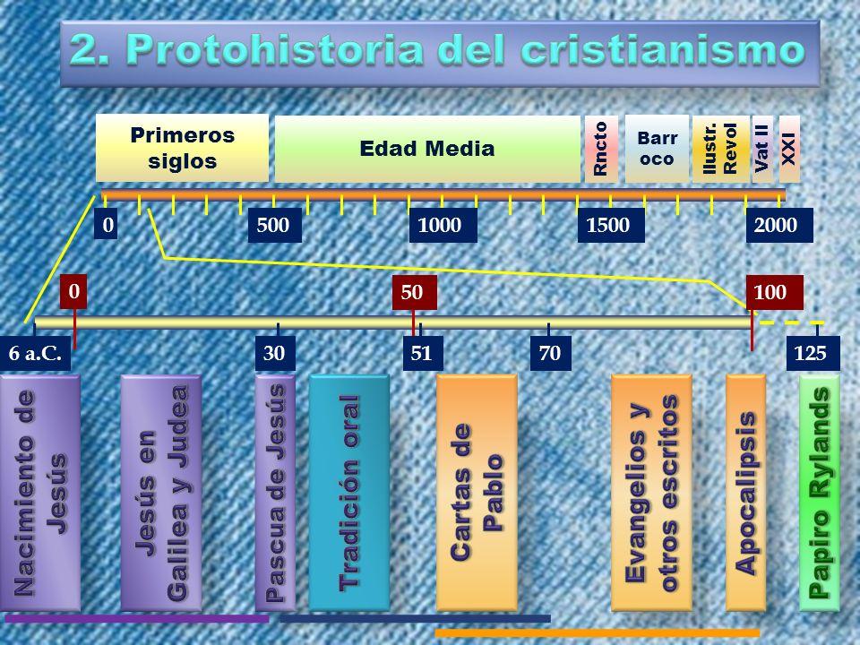 Jesús en Galilea y Judea Evangelios y otros escritos