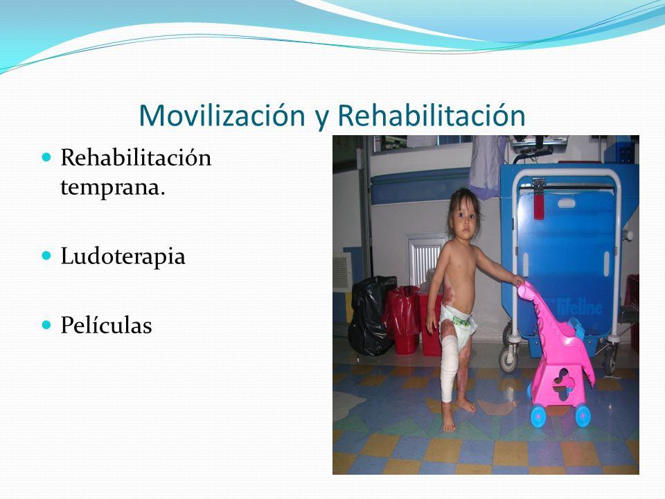 Movilización y Rehabilitación