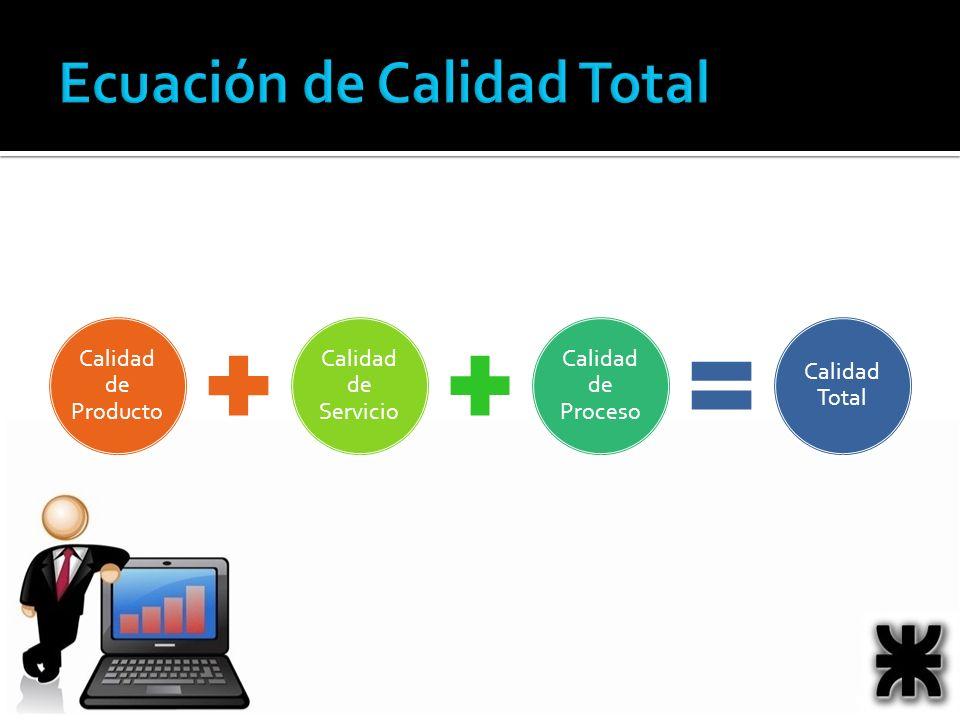 Ecuación de Calidad Total