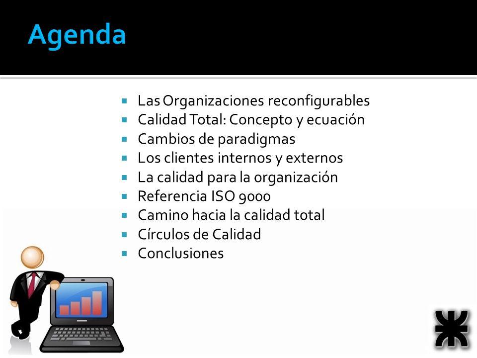 Agenda Las Organizaciones reconfigurables