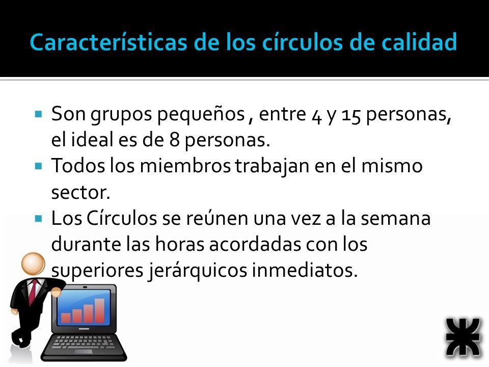 Características de los círculos de calidad