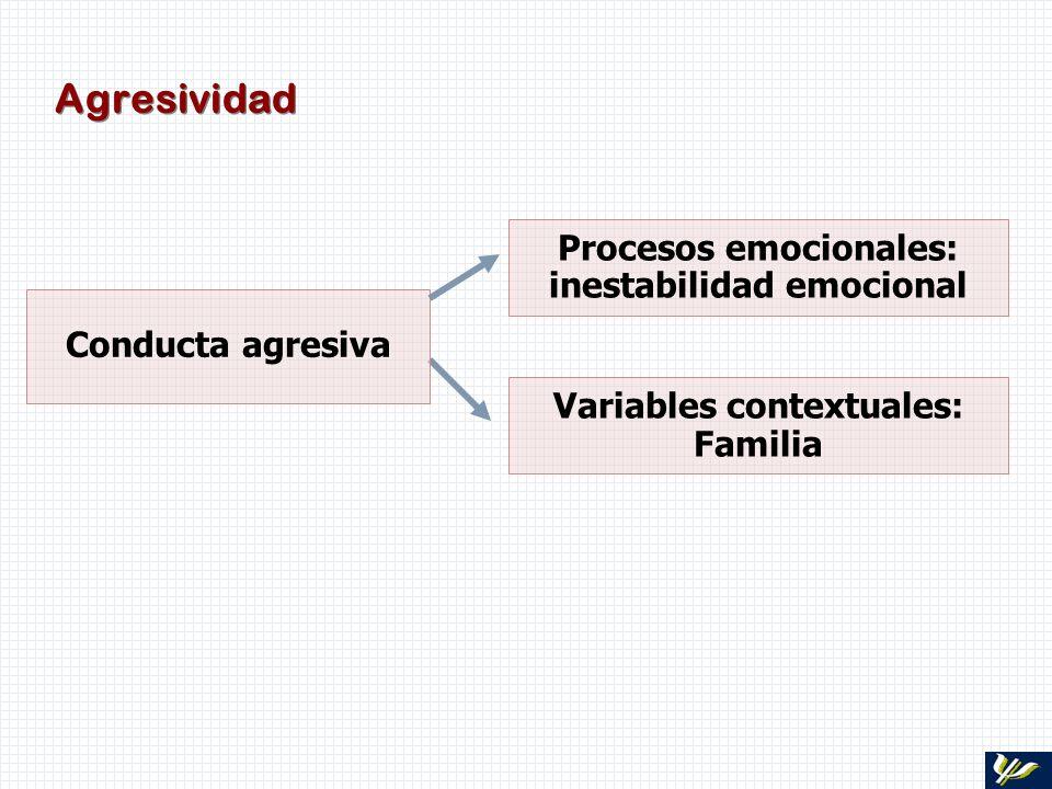 Agresividad Procesos emocionales: inestabilidad emocional