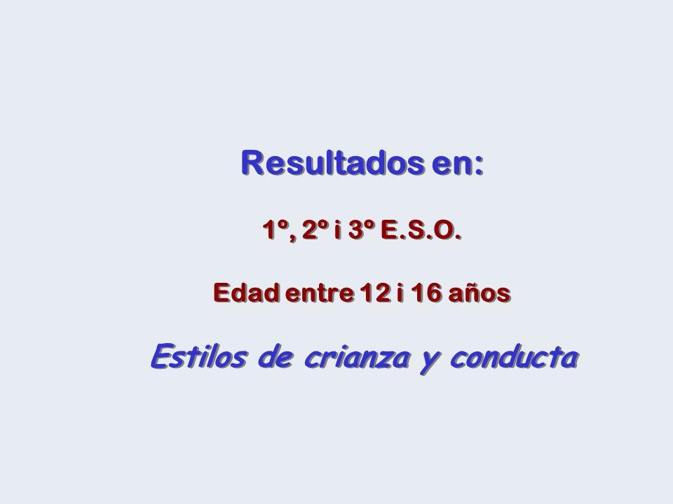 Resultados en: 1º, 2º i 3º E. S. O