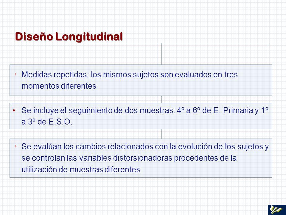 Diseño Longitudinal Se incluye el seguimiento de dos muestras: 4º a 6º de E. Primaria y 1º a 3º de E.S.O.
