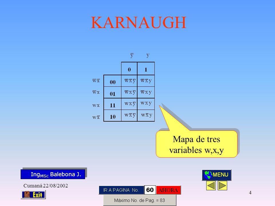 Mapa de tres variables w,x,y