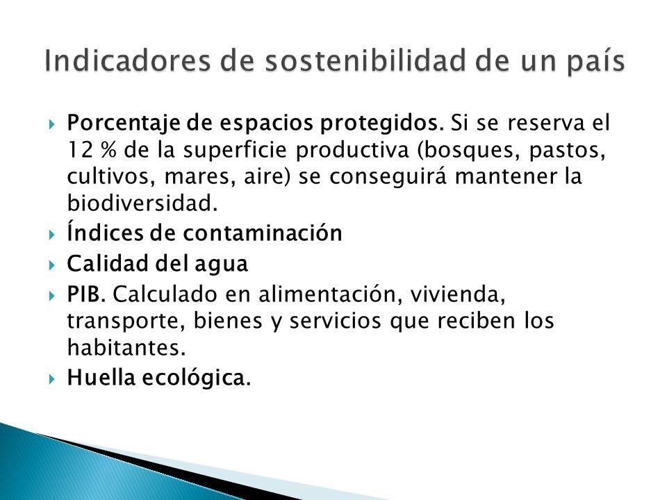 Indicadores de sostenibilidad de un país