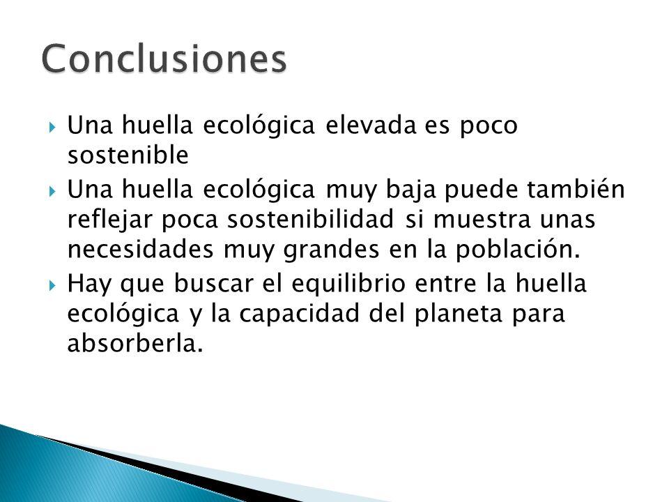 Conclusiones Una huella ecológica elevada es poco sostenible