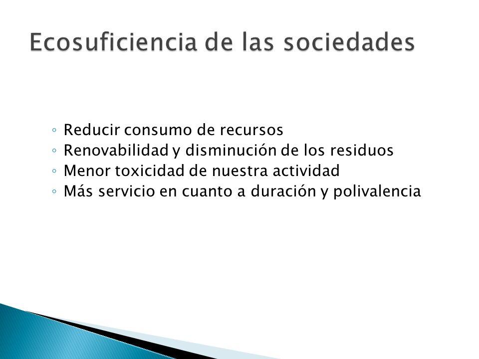 Ecosuficiencia de las sociedades