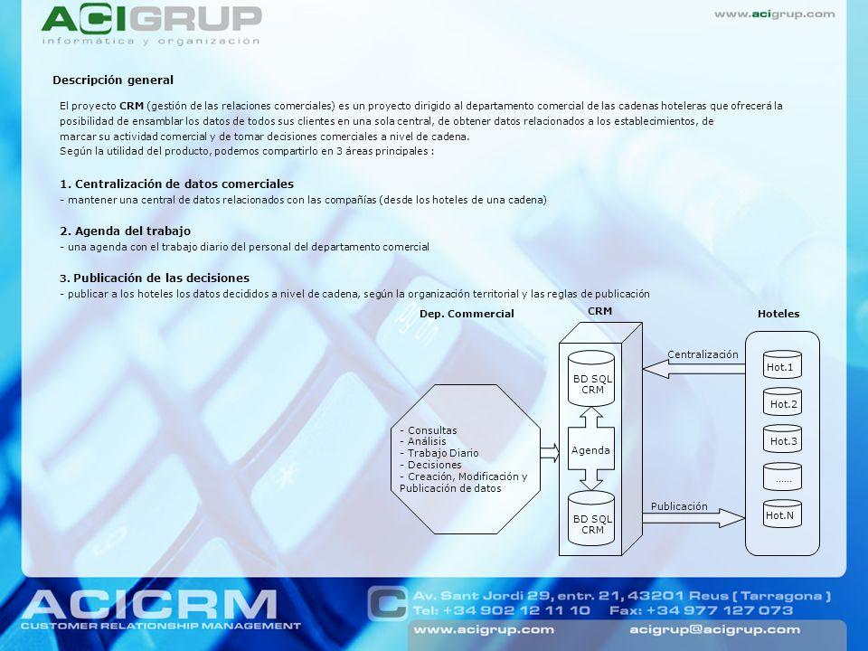 1. Centralización de datos comerciales