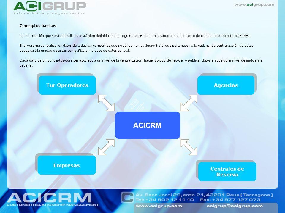 ACICRM Agencias Tur Operadores Empresas Centrales de Reserva