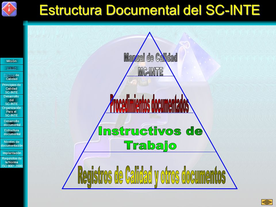 Estructura Documental del SC-INTE
