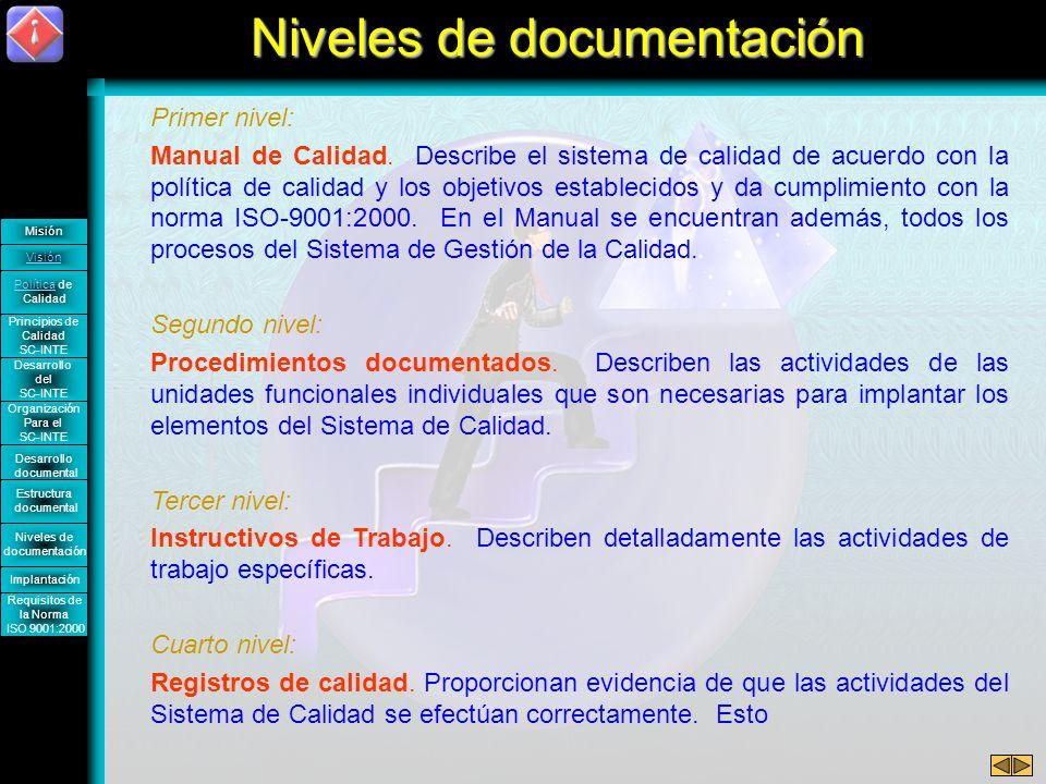 Niveles de documentación