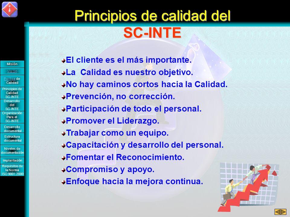 Principios de calidad del SC-INTE