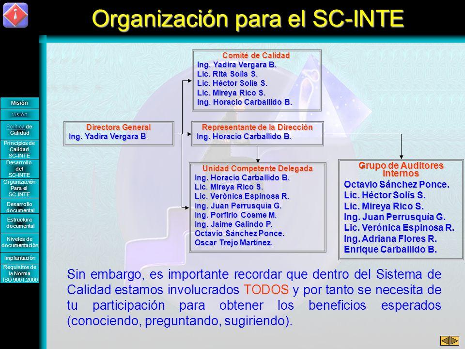 Organización para el SC-INTE