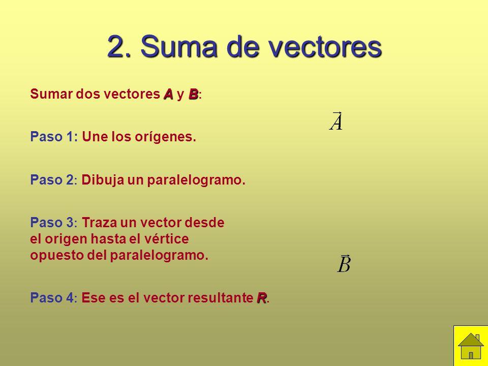 2. Suma de vectores Sumar dos vectores A y B: