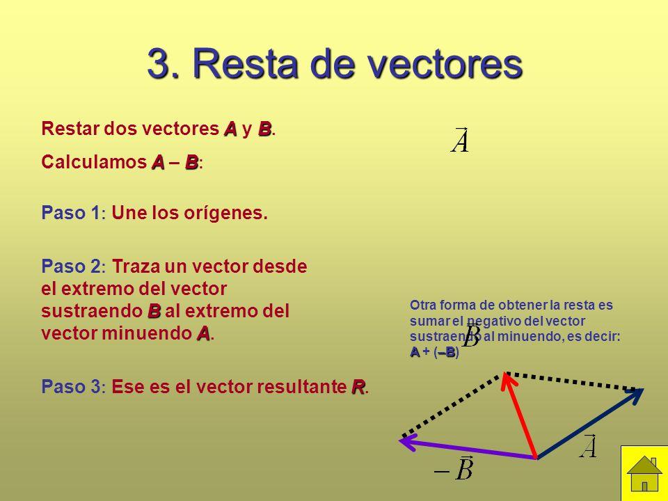 3. Resta de vectores Restar dos vectores A y B. Calculamos A – B: