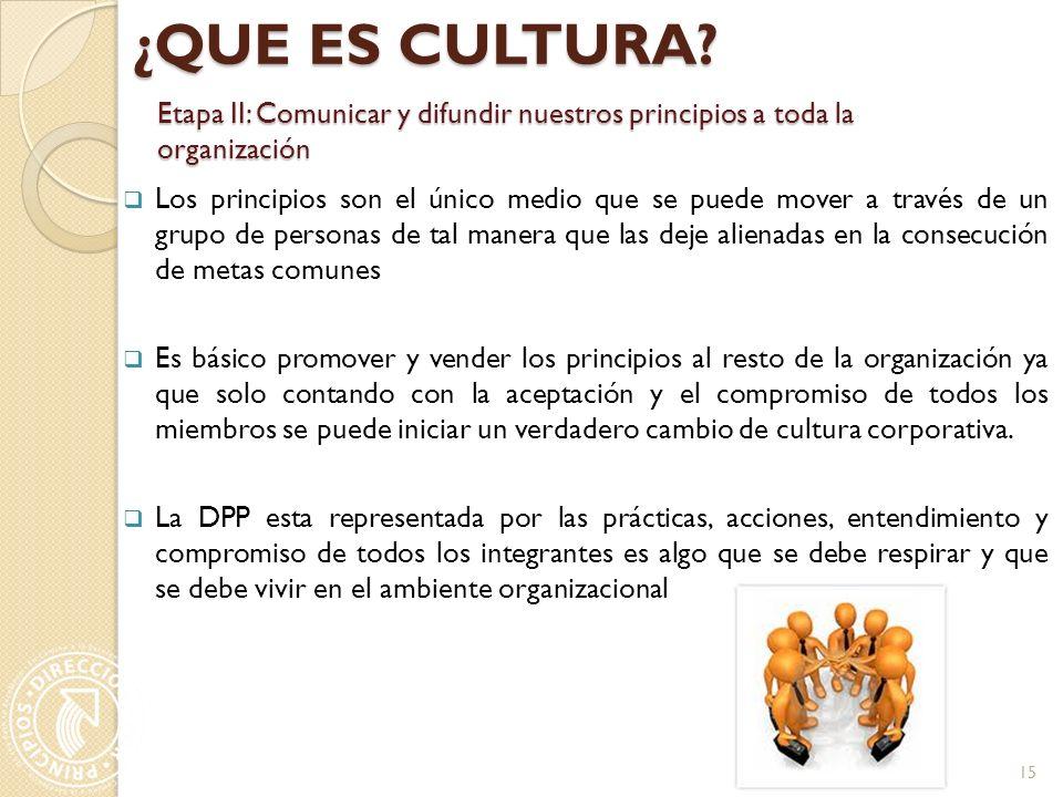 ¿QUE ES CULTURA Etapa II: Comunicar y difundir nuestros principios a toda la organización.