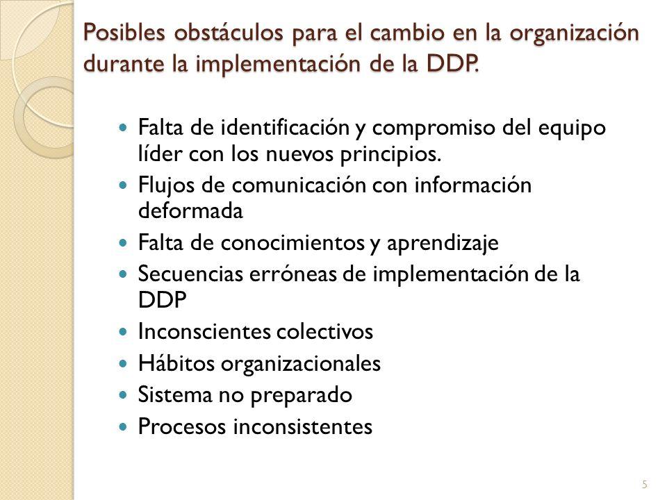 Posibles obstáculos para el cambio en la organización durante la implementación de la DDP.