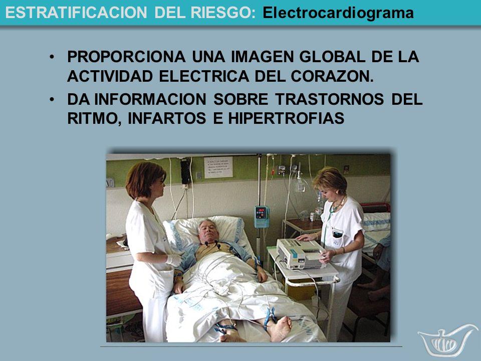 ESTRATIFICACION DEL RIESGO: Electrocardiograma