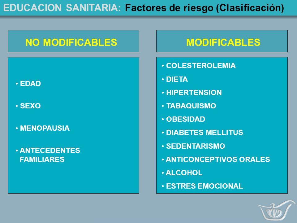 EDUCACION SANITARIA: Factores de riesgo (Clasificación)