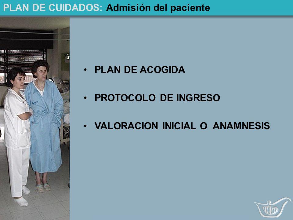 PLAN DE CUIDADOS: Admisión del paciente