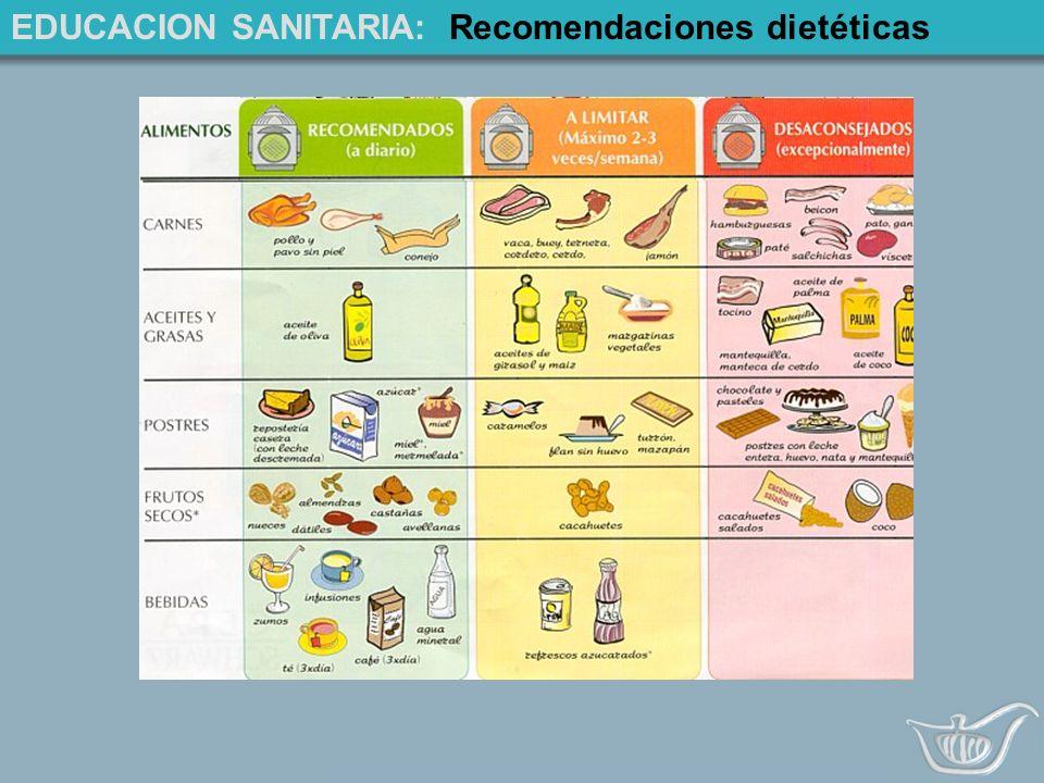 EDUCACION SANITARIA: Recomendaciones dietéticas