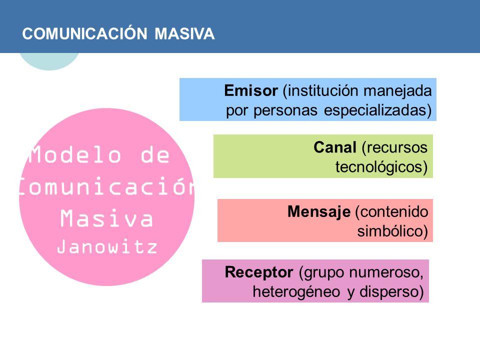Modelo de Comunicación Masiva Janowitz COMUNICACIÓN MASIVA