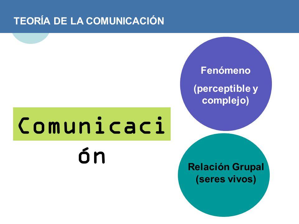 (perceptible y complejo) Relación Grupal (seres vivos)