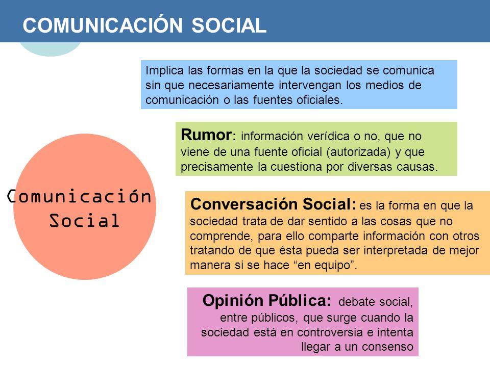 COMUNICACIÓN SOCIAL Comunicación Social