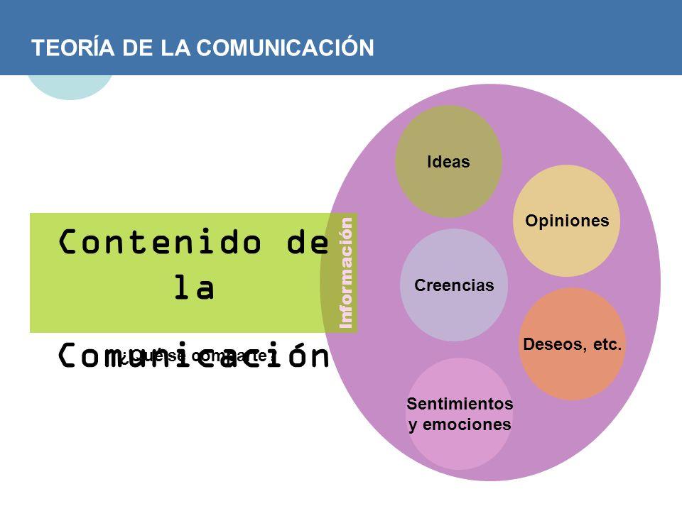 Contenido de la Comunicación